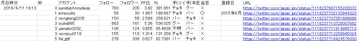 f:id:kiji0621:20190411184033p:plain