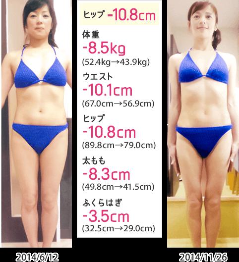 やせる道場『エルセーヌダイエットコラム』目指せ!合計-8cmやせる体験