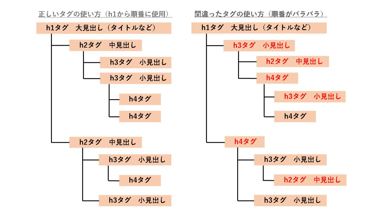 f:id:kikaiyacom:20210316165535p:plain