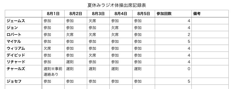 f:id:kikaku-junbi:20180804165726p:plain