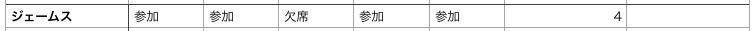 f:id:kikaku-junbi:20180804170128p:plain
