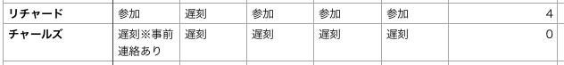 f:id:kikaku-junbi:20180804170454p:plain