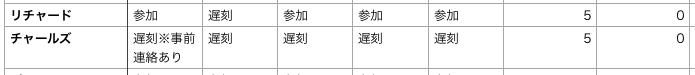 f:id:kikaku-junbi:20180804172356p:plain