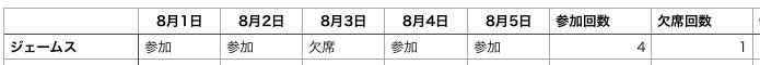 f:id:kikaku-junbi:20180804172455p:plain