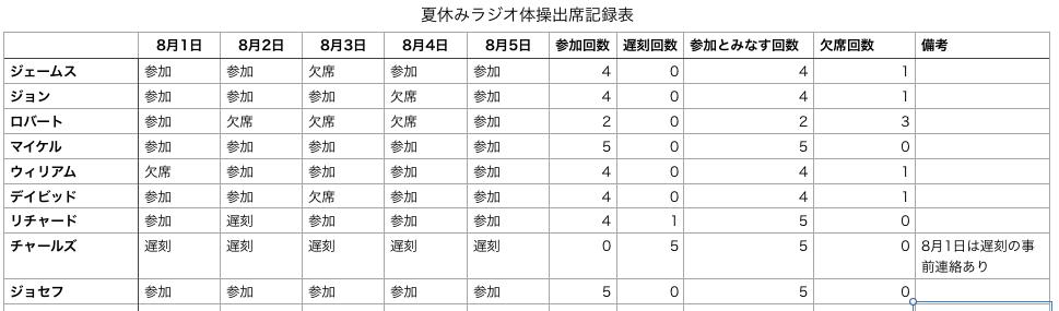 f:id:kikaku-junbi:20180804173420p:plain