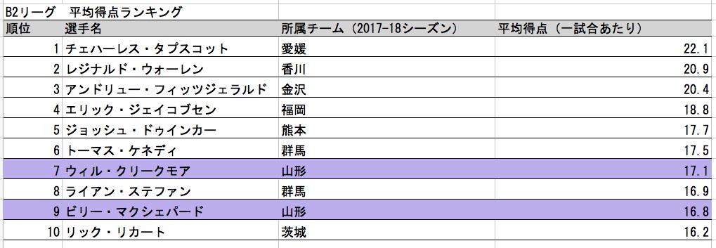 f:id:kikaku-junbi:20180809233607p:plain