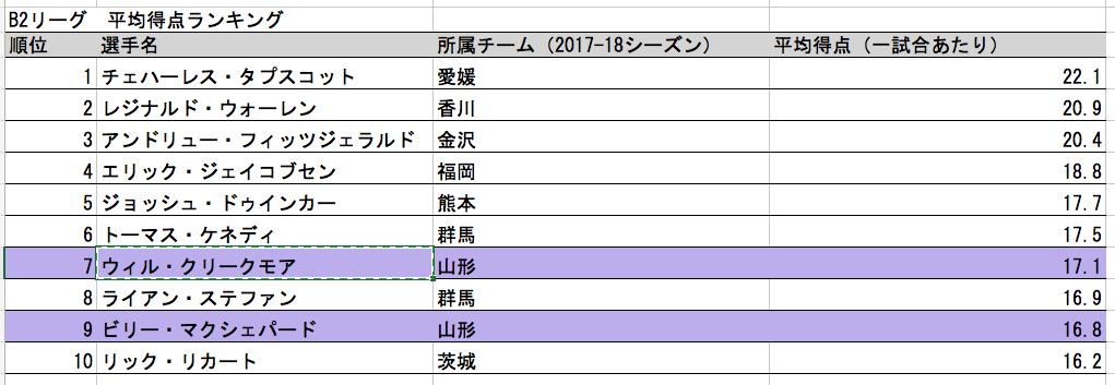 f:id:kikaku-junbi:20180809233926p:plain