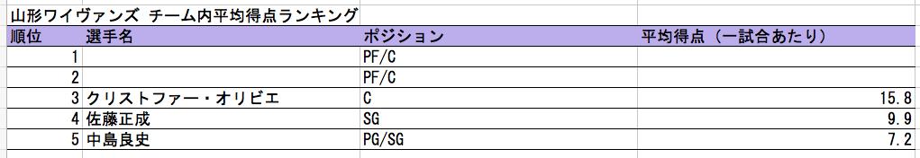 f:id:kikaku-junbi:20180809234011p:plain