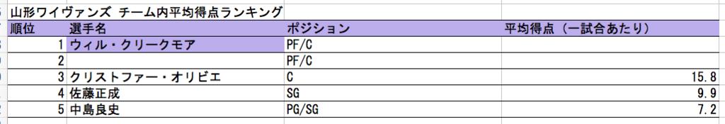 f:id:kikaku-junbi:20180809234122p:plain
