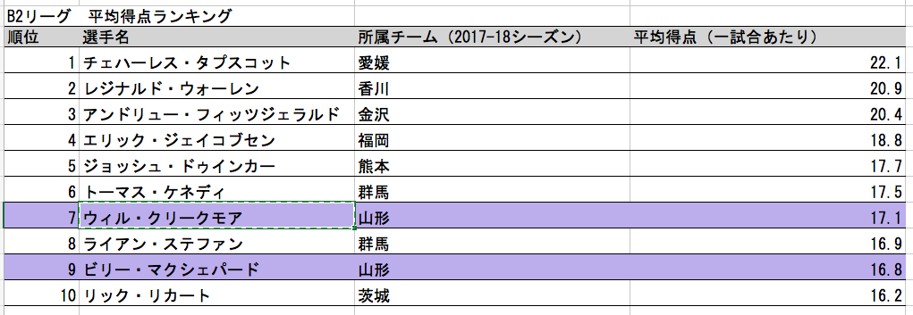 f:id:kikaku-junbi:20180809234600p:plain