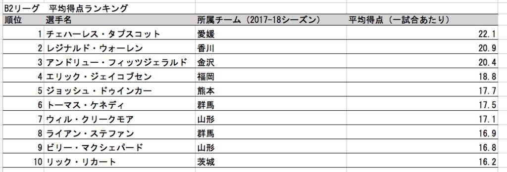 f:id:kikaku-junbi:20180809235712p:plain