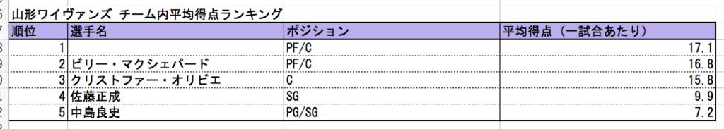 f:id:kikaku-junbi:20180809235842p:plain