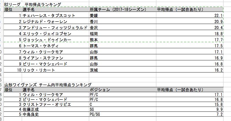 f:id:kikaku-junbi:20180810000202p:plain
