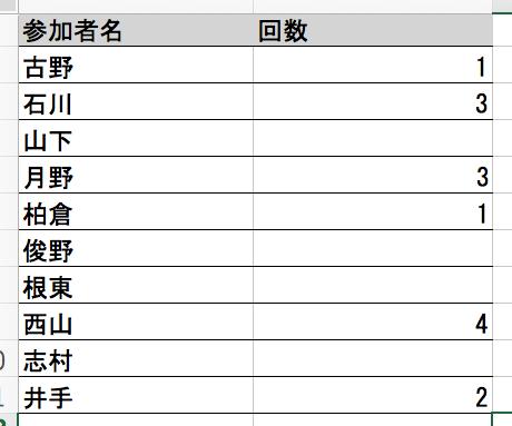 f:id:kikaku-junbi:20180810000451p:plain