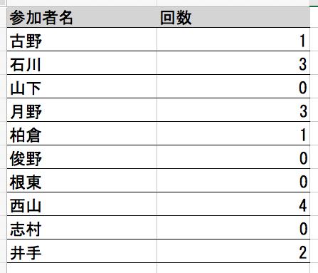 f:id:kikaku-junbi:20180810001302p:plain