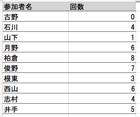 f:id:kikaku-junbi:20180810001621p:plain