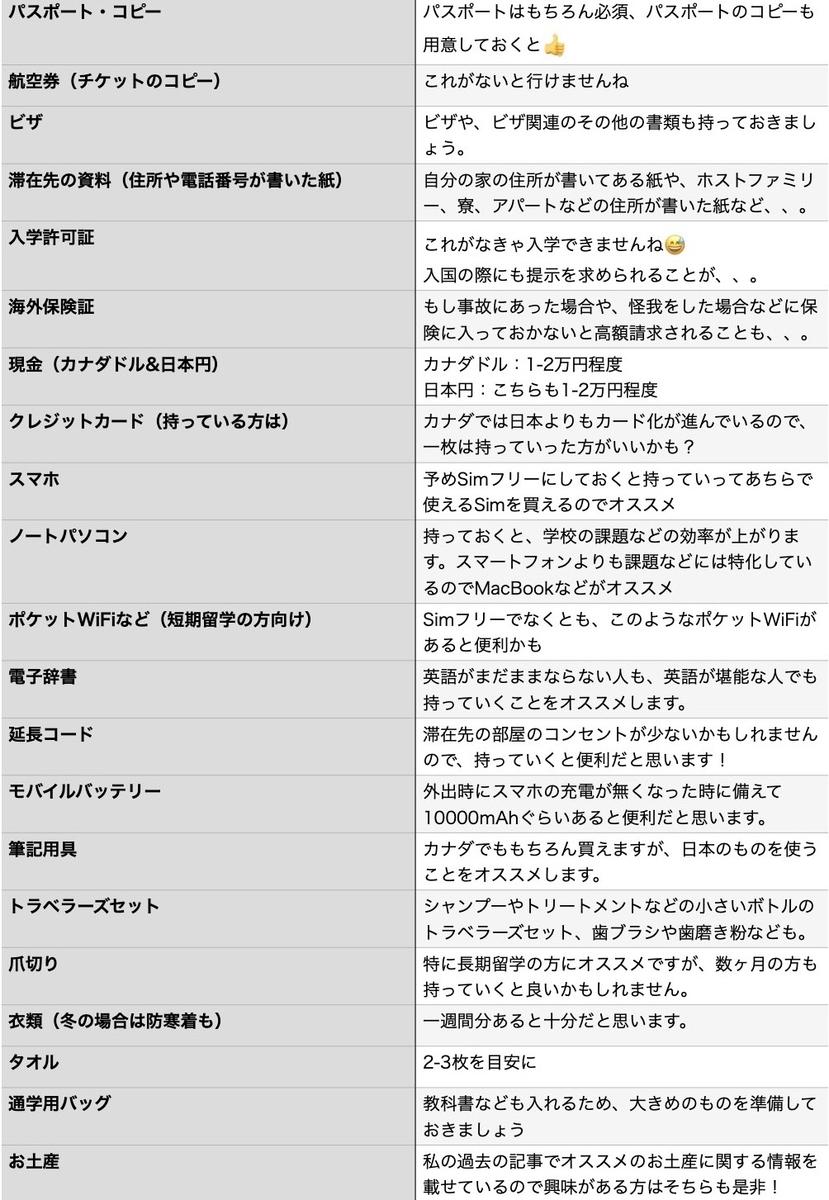 f:id:kiki_mofumofu:20200701150431j:plain