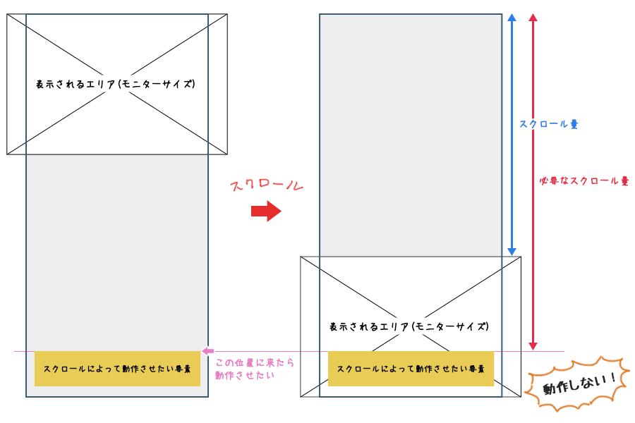f:id:kikiki-kiki:20160819175604p:plain