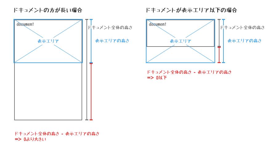 f:id:kikiki-kiki:20160819203400p:plain