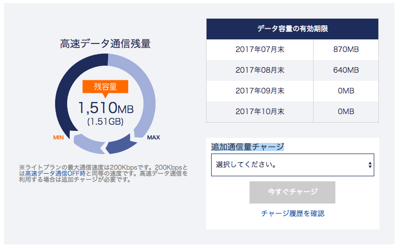 f:id:kikiki-kiki:20170721152019p:plain