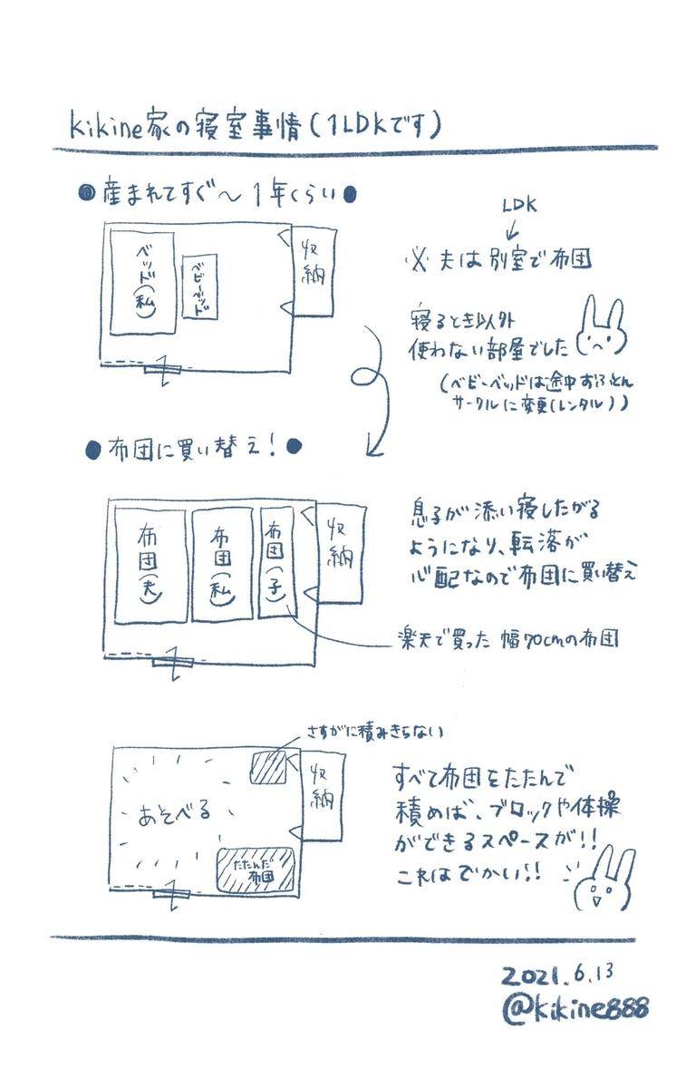 f:id:kikine888:20210710221206j:plain