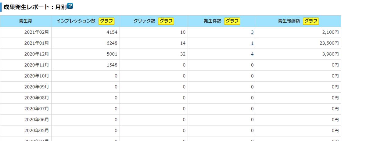 f:id:kikko-chan:20210223155013p:plain