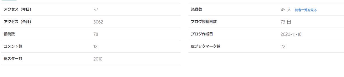 f:id:kikko-chan:20210223212440p:plain