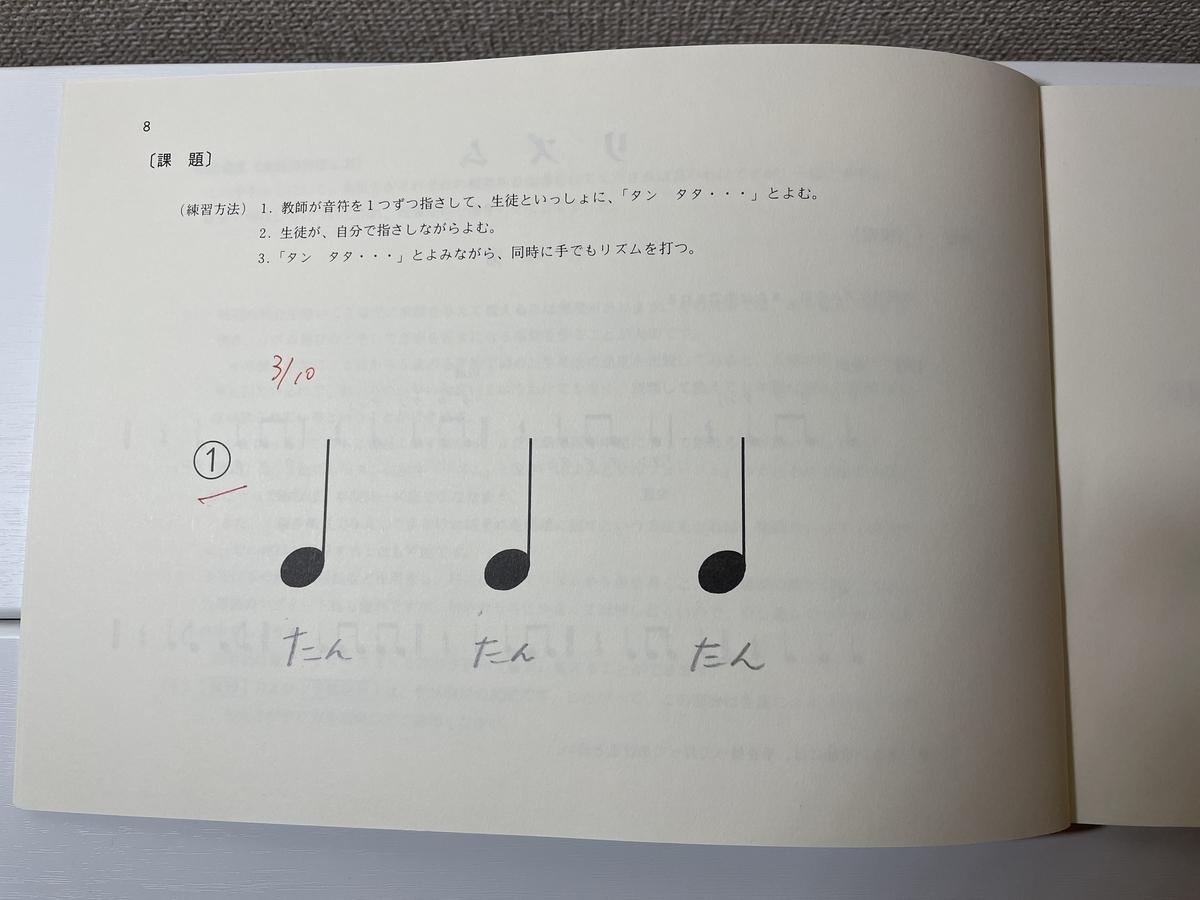 f:id:kikko-chan:20210320115055j:plain