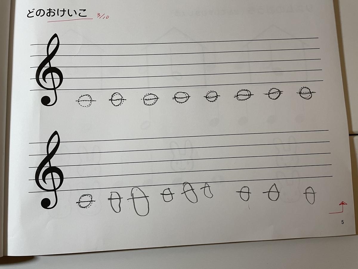 f:id:kikko-chan:20210320115102j:plain