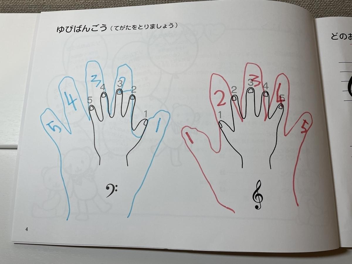 f:id:kikko-chan:20210320115111j:plain