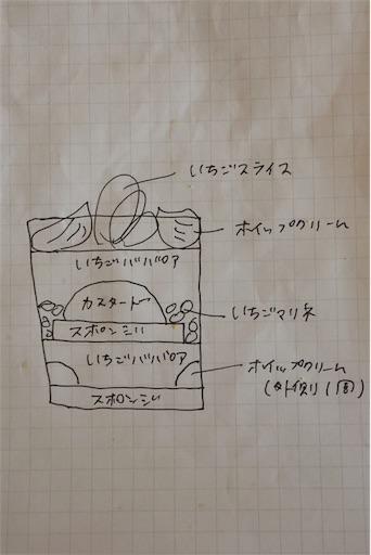 f:id:kikonodaidokoro:20190411160311j:image