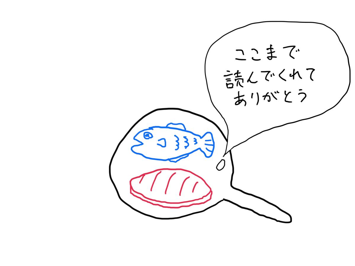 f:id:kikonohito:20200204122939p:plain