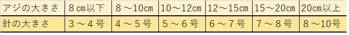 f:id:kikoropapa:20190109215754j:plain