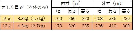 f:id:kikoropapa:20190227234524j:plain