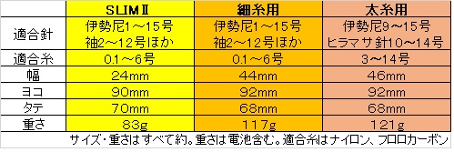 f:id:kikoropapa:20190331225022j:plain