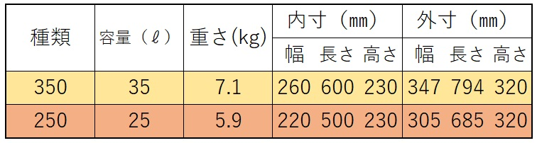 f:id:kikoropapa:20200815084424j:plain