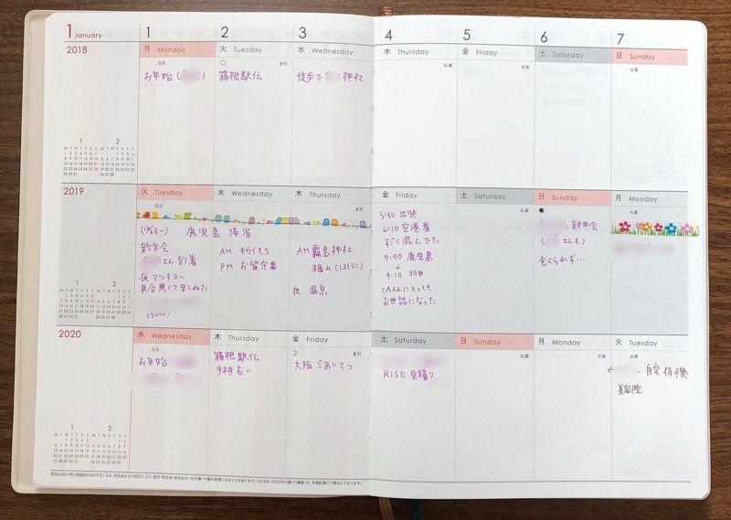 3年連用手帳の週間ページ。1ページを上中下の3つに分けて見開き1週間で3年分のマスがある