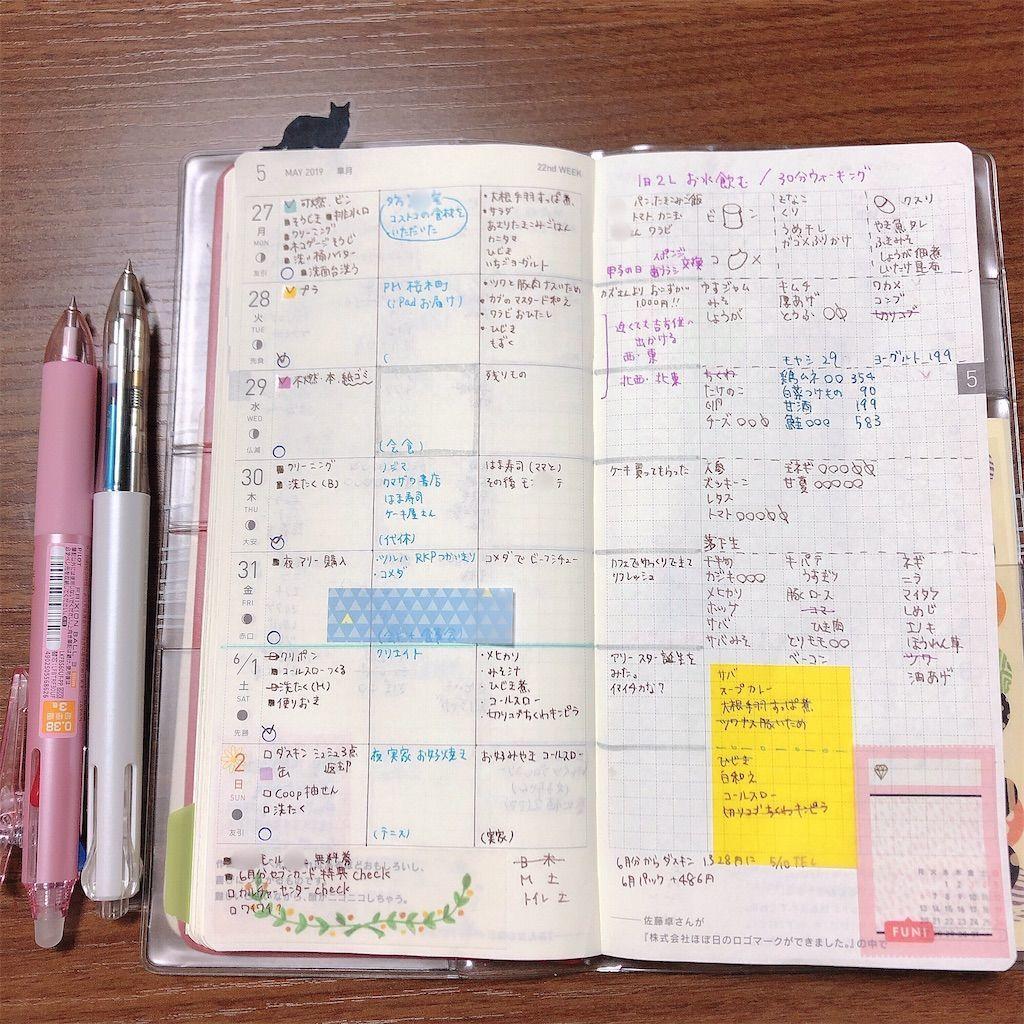 ほぼ日手帳weeksの週間ページ