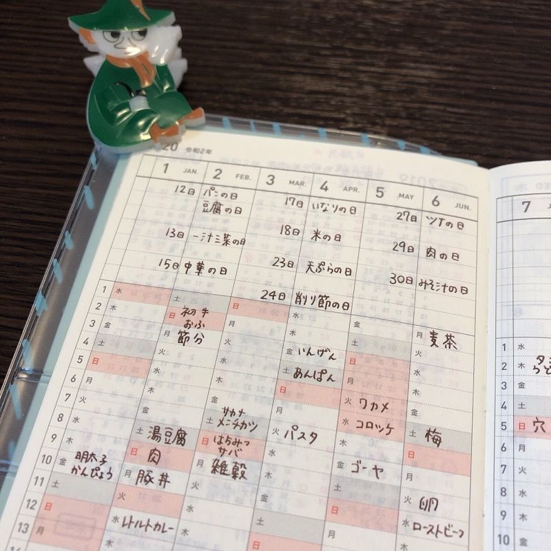 ほぼ日手帳weeksの年間カレンダーのページ。食品や料理の記念日が記入されている。