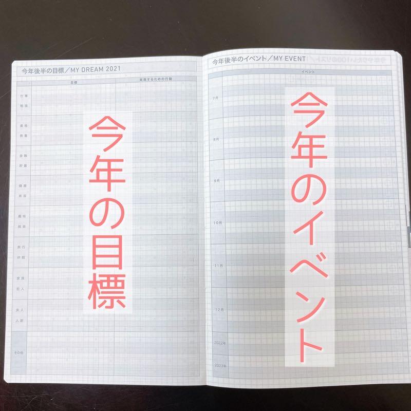 ジブン手帳の誌面。左頁に「今年の目標」右頁に「今年のイベント」と書いてある。
