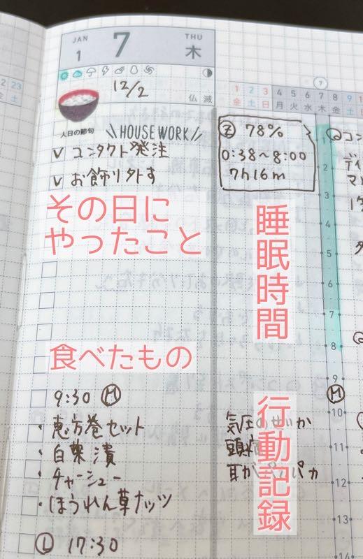 ジブン手帳の誌面。縦に2分割されていて、右側上部に「その日にやったこと」下部に「食べたもの」、左側上部に「睡眠時間」下部に「行動記録」と書いてある。