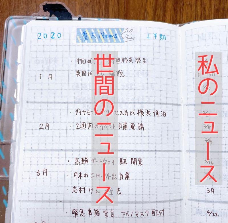 見開きの手帳の写真。右頁「世間のニュース」左頁「私のニュース」と文字が載せてある
