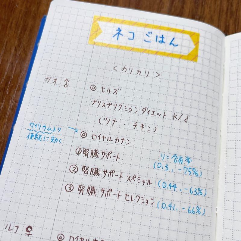 手帳の上部に「ネコご飯」下部にペットフードの名前が書いてある