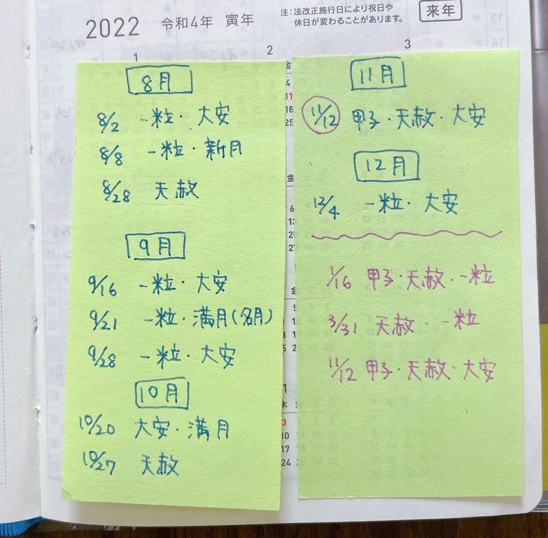 手帳の年間カレンダーの頁。付箋に縁起の良い日が1月に3日分くらい書いてある。