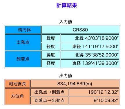 f:id:kikoukisun:20190401214450p:plain