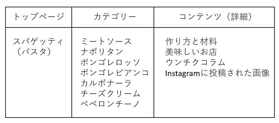 f:id:kiku0429:20180116164855j:plain
