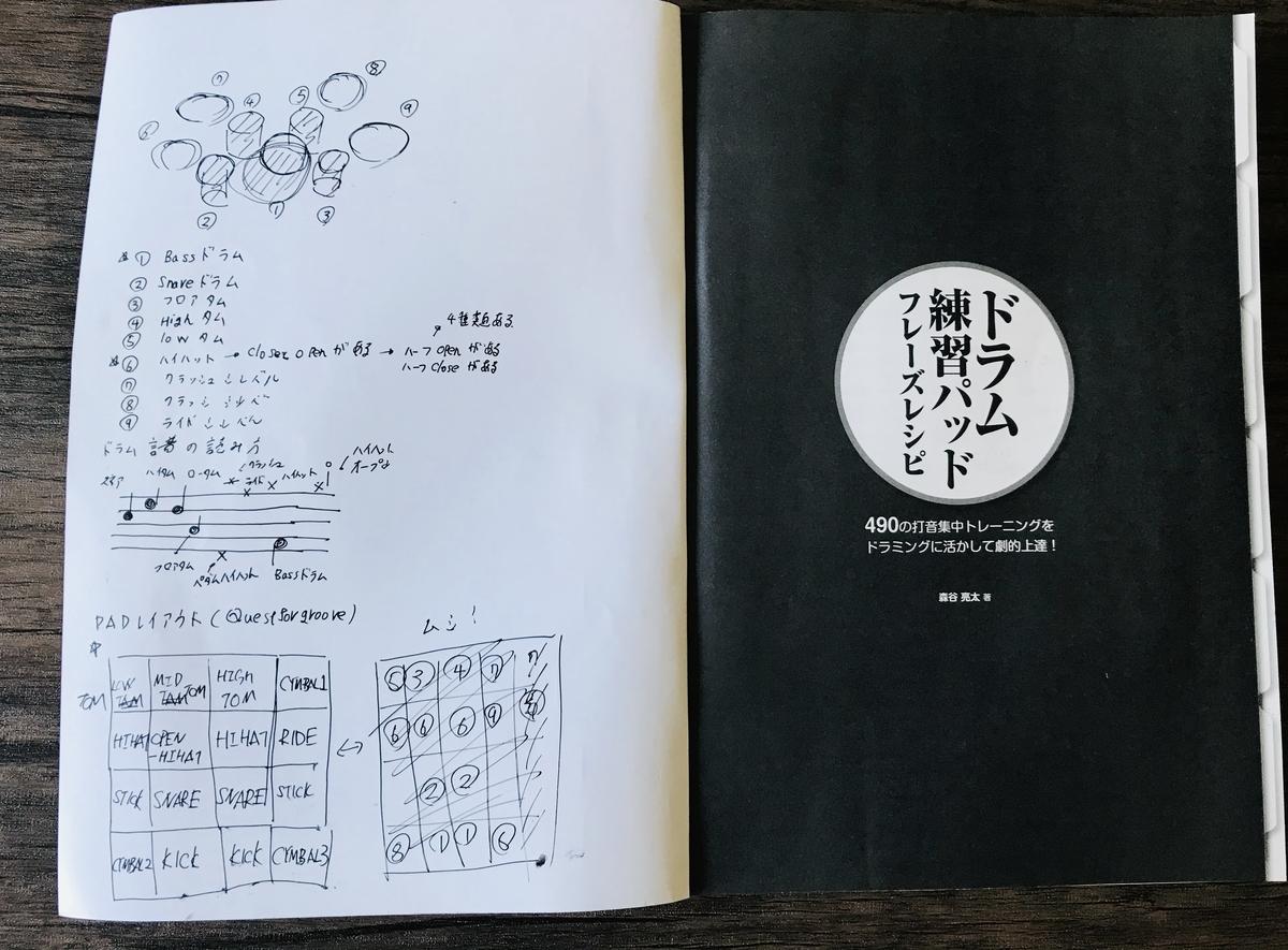 f:id:kikuchi1201:20200529101957j:plain