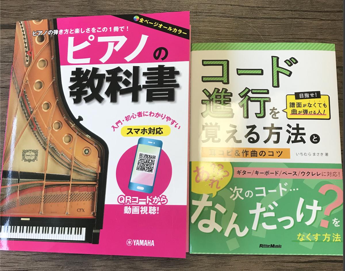 f:id:kikuchi1201:20200529102208p:plain