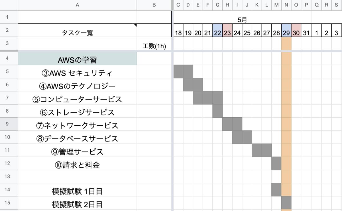 f:id:kikuchi1201:20210530095756p:plain