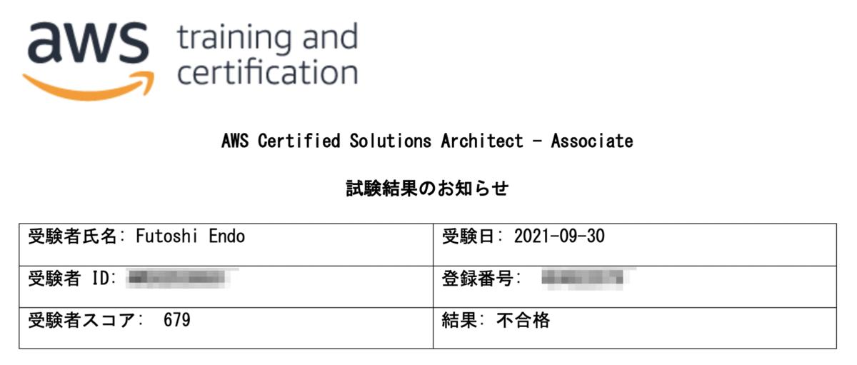 f:id:kikuchi1201:20211001080729p:plain